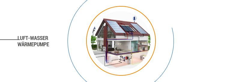 baukonzept massivhaus in leipzig und karlsruhe bauen luft wasser w rmepumpe. Black Bedroom Furniture Sets. Home Design Ideas